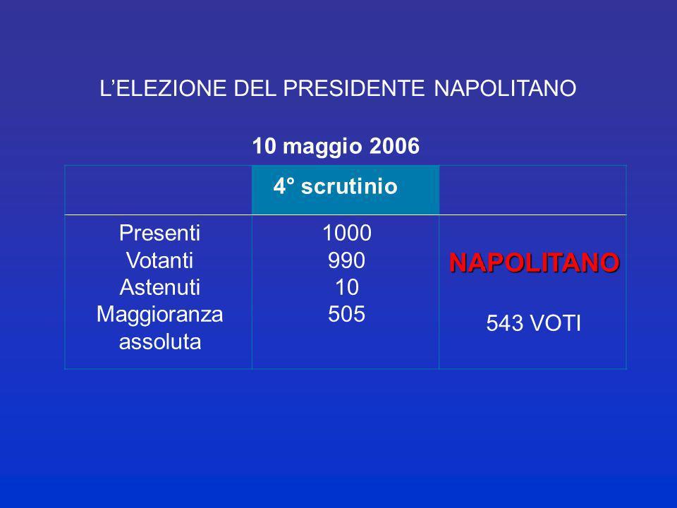 L'ELEZIONE DEL PRESIDENTE NAPOLITANO