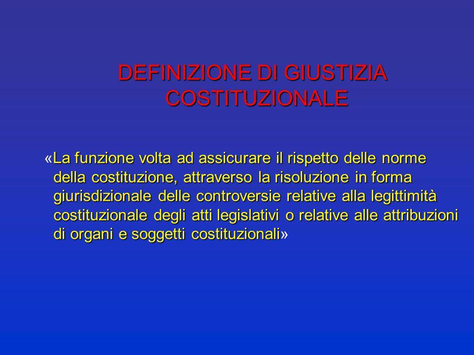 DEFINIZIONE DI GIUSTIZIA COSTITUZIONALE