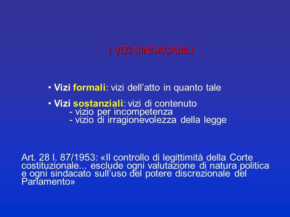 I VIZI SINDACABILI• Vizi formali: vizi dell'atto in quanto tale. • Vizi sostanziali: vizi di contenuto.