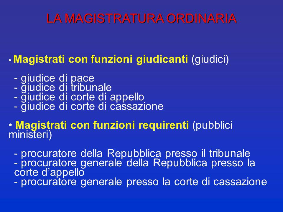 LA MAGISTRATURA ORDINARIA