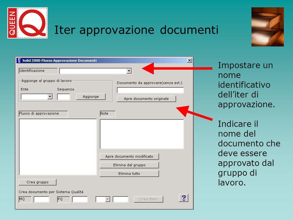 Iter approvazione documenti