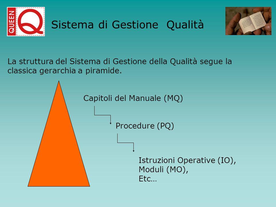 Sistema di Gestione Qualità