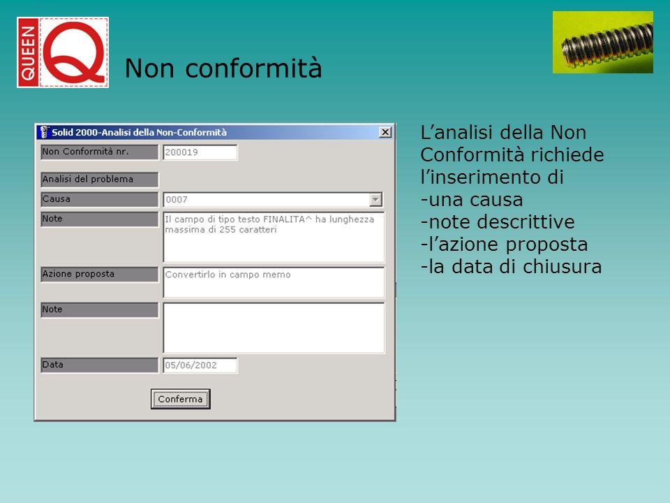 Non conformitàL'analisi della Non Conformità richiede l'inserimento di. -una causa. -note descrittive.