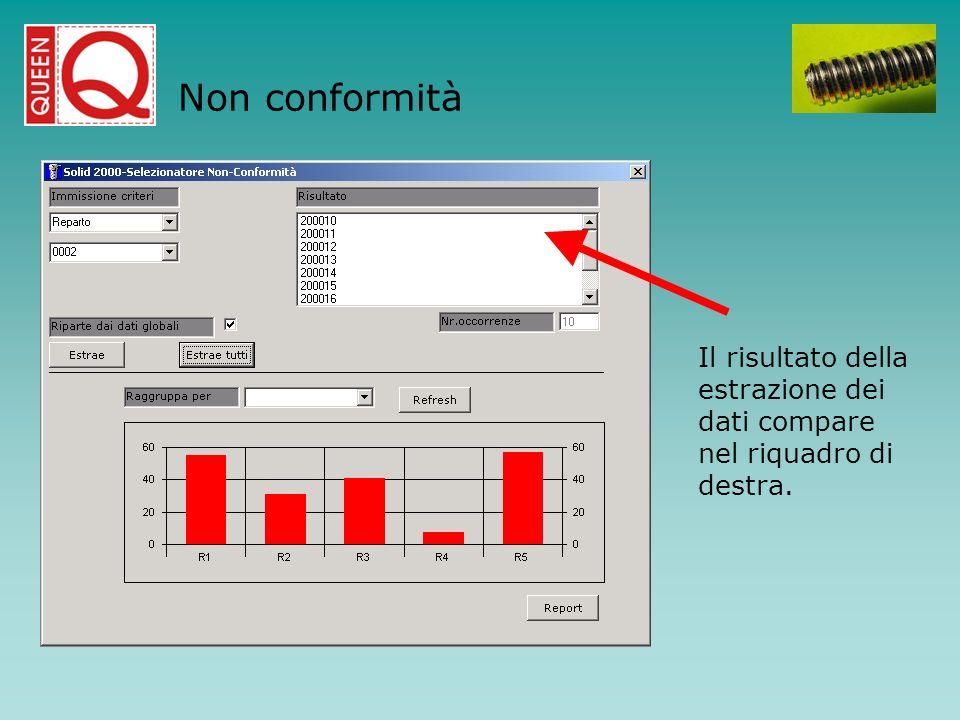 Non conformità Il risultato della estrazione dei dati compare nel riquadro di destra.