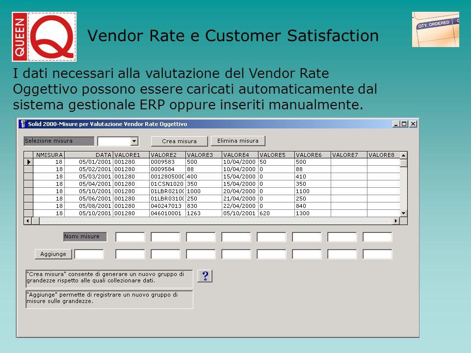 Vendor Rate e Customer Satisfaction
