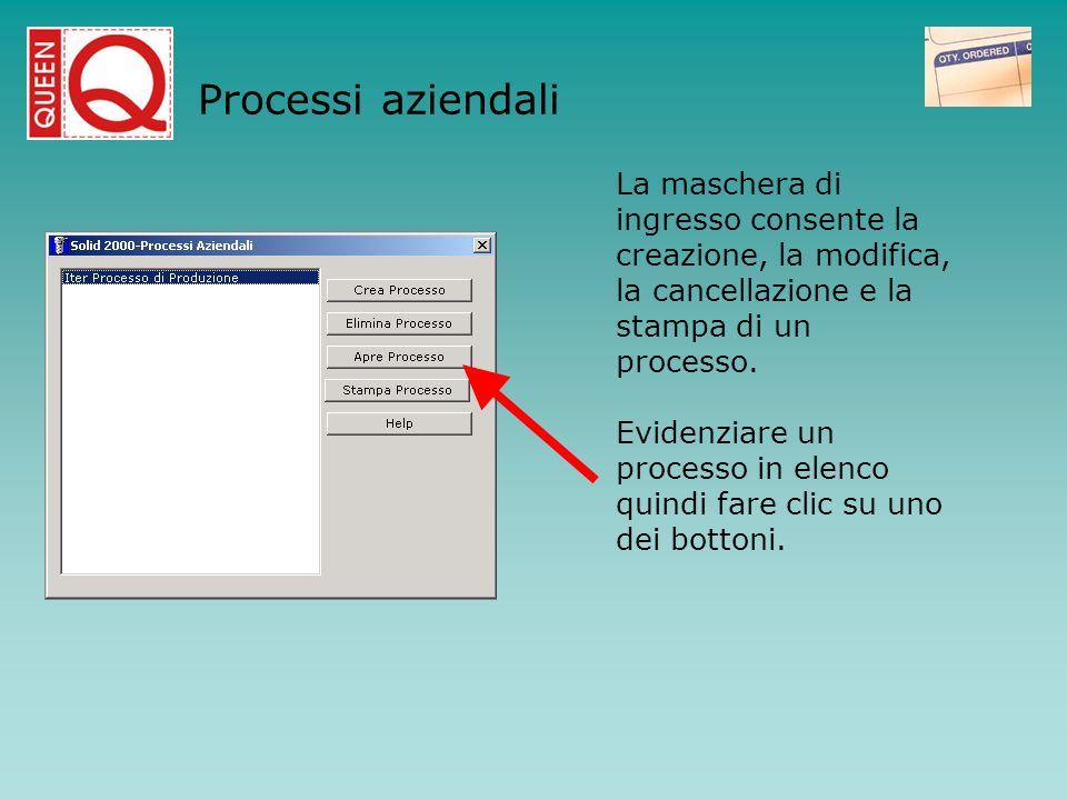 Processi aziendaliLa maschera di ingresso consente la creazione, la modifica, la cancellazione e la stampa di un processo.