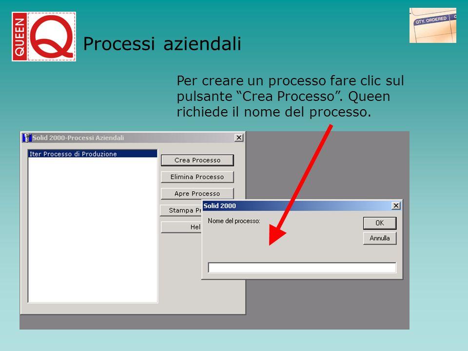 Processi aziendali Per creare un processo fare clic sul pulsante Crea Processo .