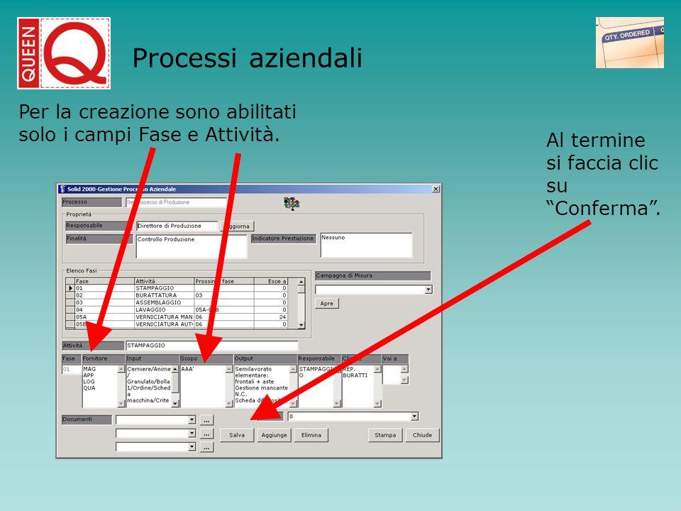Processi aziendaliPer la creazione sono abilitati solo i campi Fase e Attività.