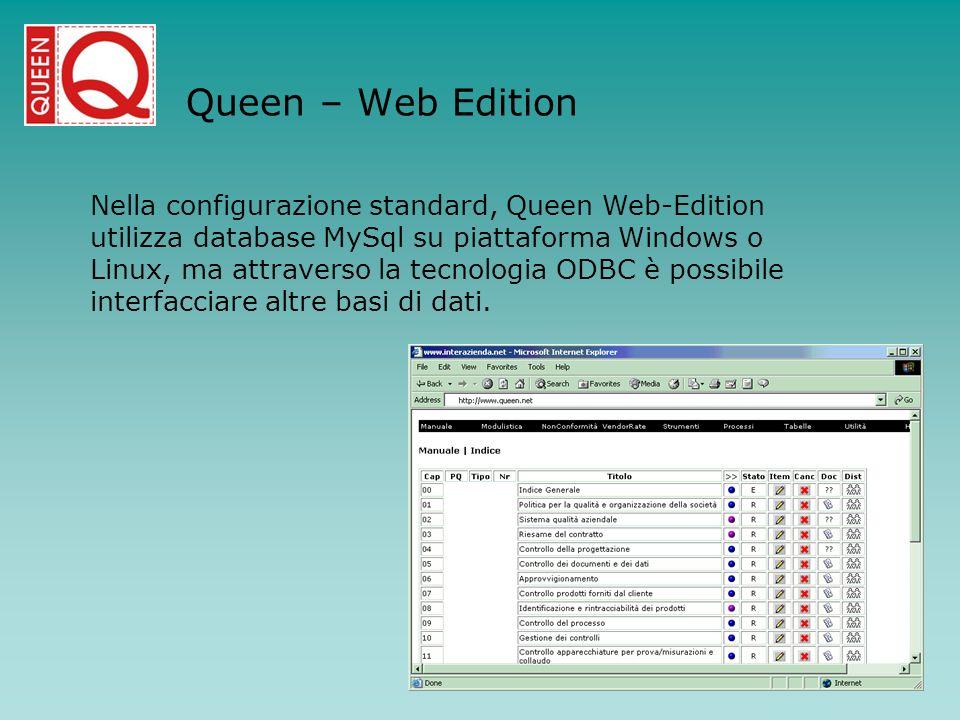 Queen – Web Edition