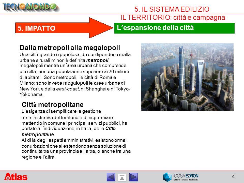 Il territorio citt e campagna ppt scaricare for Metropoli in italia