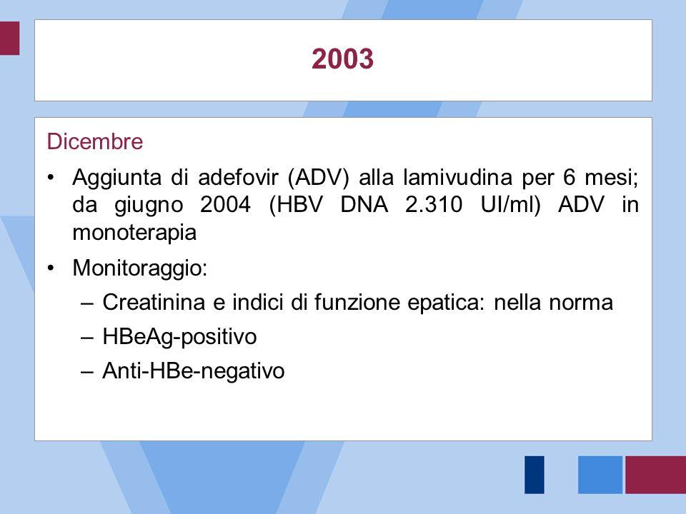 2003Dicembre. Aggiunta di adefovir (ADV) alla lamivudina per 6 mesi; da giugno 2004 (HBV DNA 2.310 UI/ml) ADV in monoterapia.