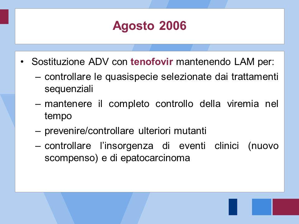Agosto 2006 Sostituzione ADV con tenofovir mantenendo LAM per:
