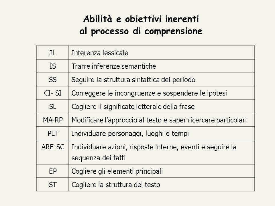 Abilità e obiettivi inerenti al processo di comprensione