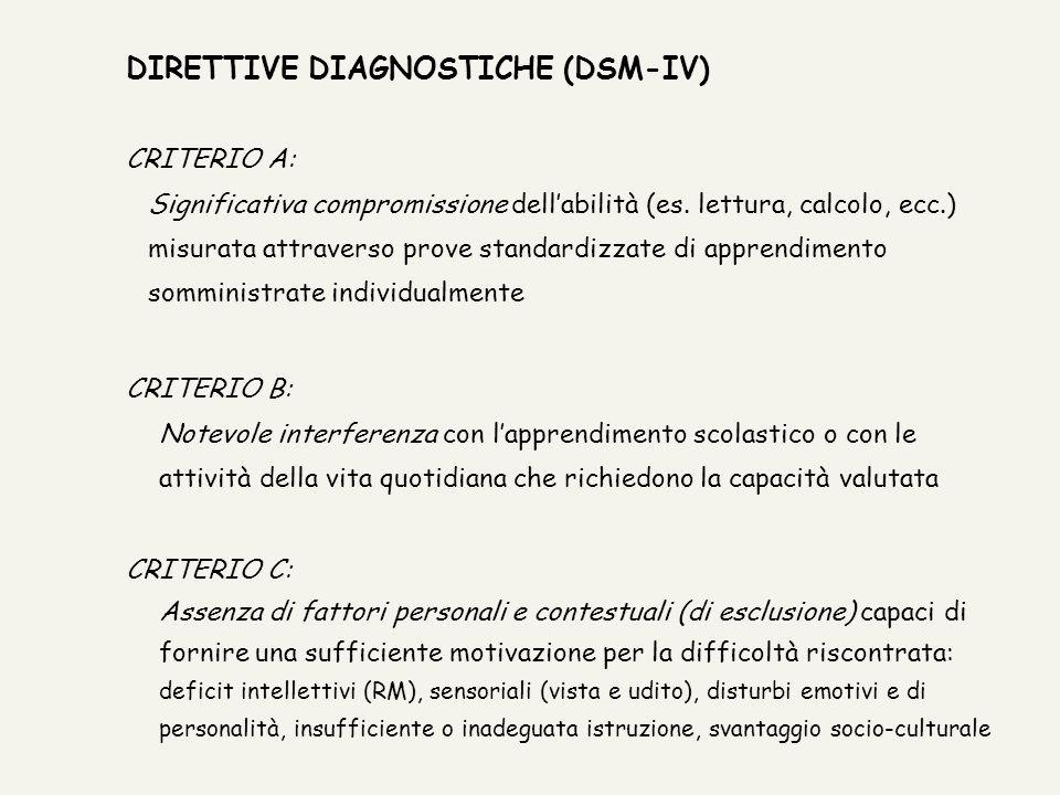 DIRETTIVE DIAGNOSTICHE (DSM-IV)