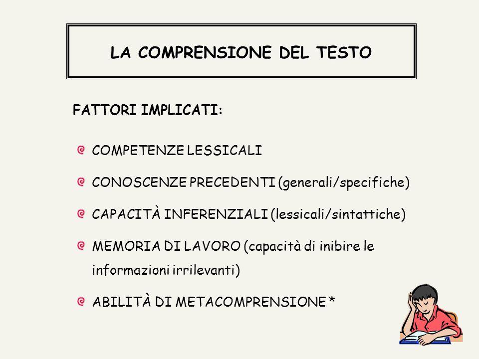 LA COMPRENSIONE DEL TESTO