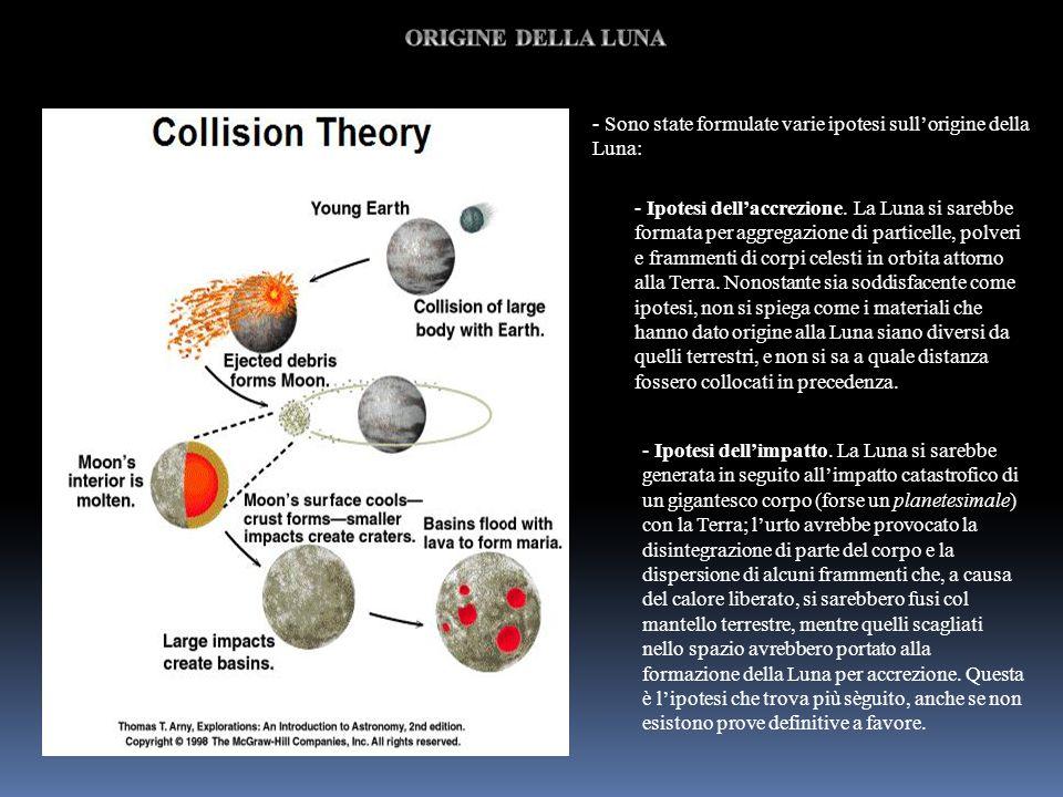 ORIGINE DELLA LUNA- Sono state formulate varie ipotesi sull'origine della Luna: