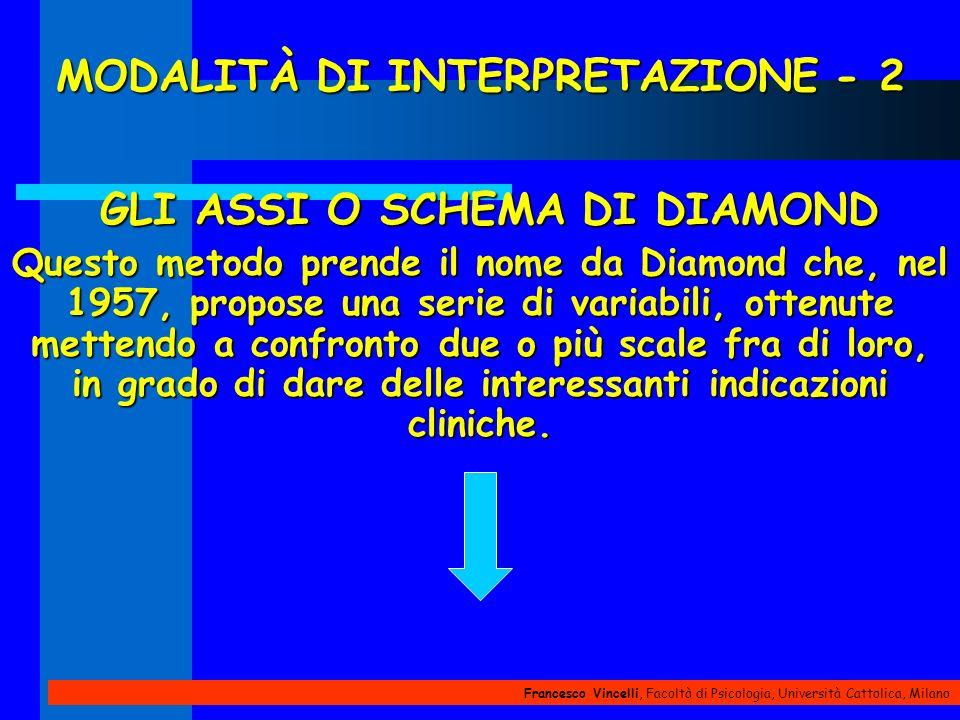MODALITÀ DI INTERPRETAZIONE - 2 GLI ASSI O SCHEMA DI DIAMOND