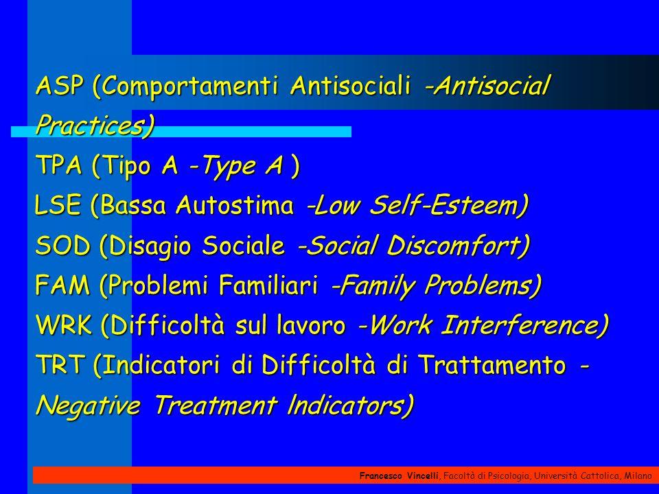 ASP (Comportamenti Antisociali -Antisocial Practices)