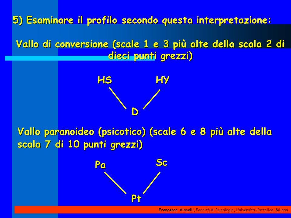 5) Esaminare il profilo secondo questa interpretazione: