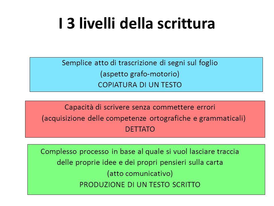I 3 livelli della scrittura