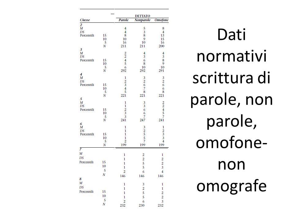 Dati normativi scrittura di parole, non parole, omofone-non omografe