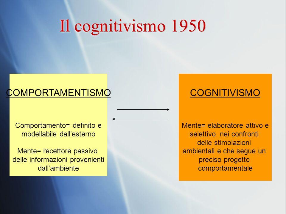 Il cognitivismo 1950 COMPORTAMENTISMO COGNITIVISMO