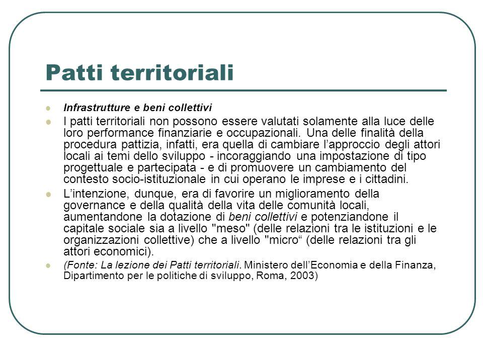 Patti territoriali Infrastrutture e beni collettivi.