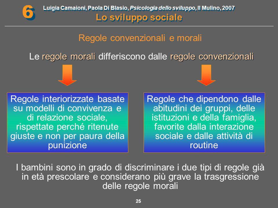 Regole convenzionali e morali