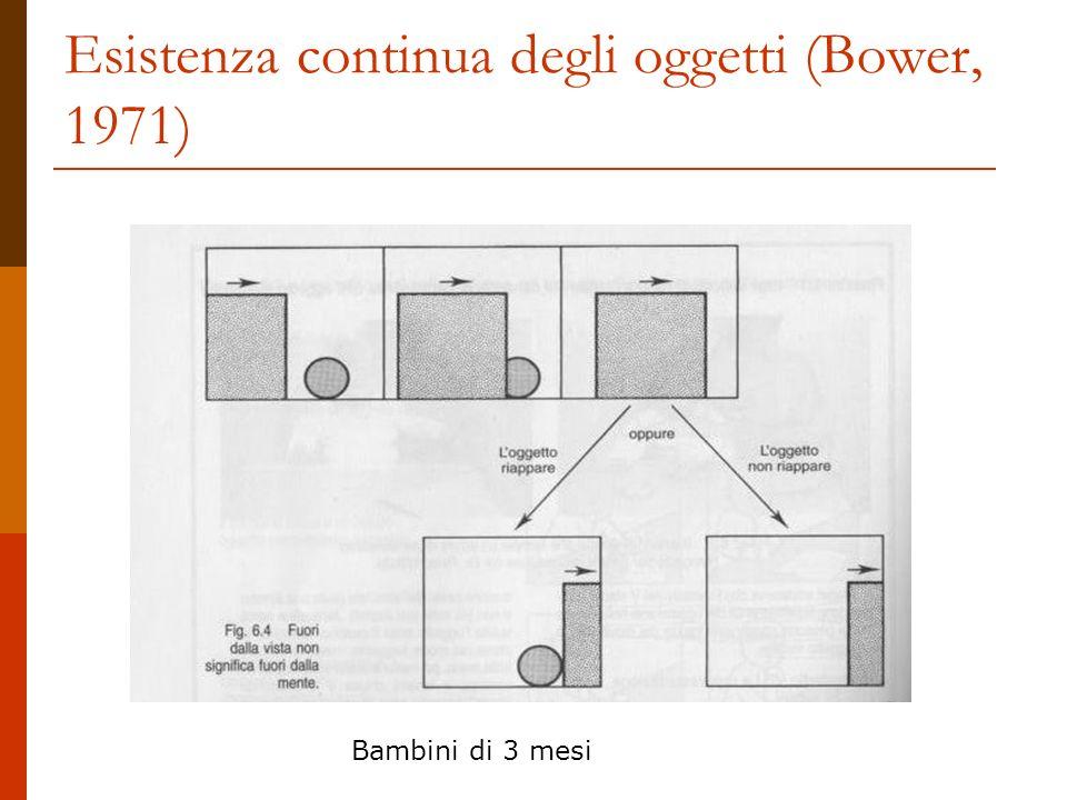 Esistenza continua degli oggetti (Bower, 1971)