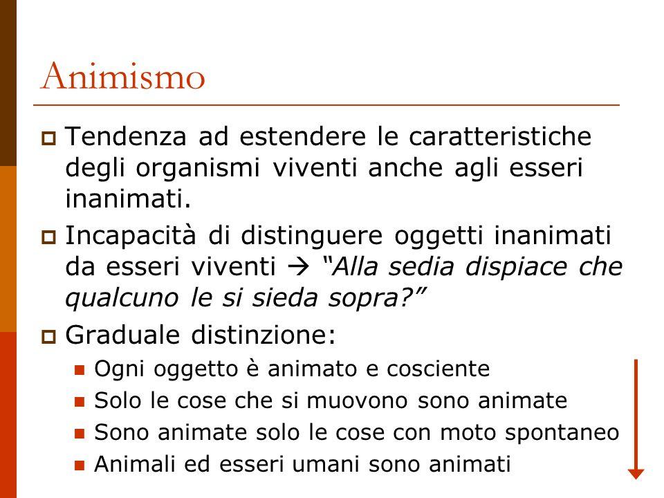 Animismo Tendenza ad estendere le caratteristiche degli organismi viventi anche agli esseri inanimati.