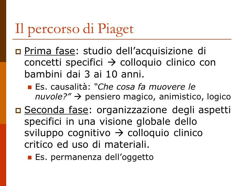 Il percorso di Piaget Prima fase: studio dell'acquisizione di concetti specifici  colloquio clinico con bambini dai 3 ai 10 anni.