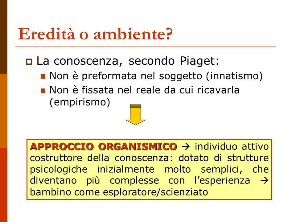 Eredità o ambiente La conoscenza, secondo Piaget: