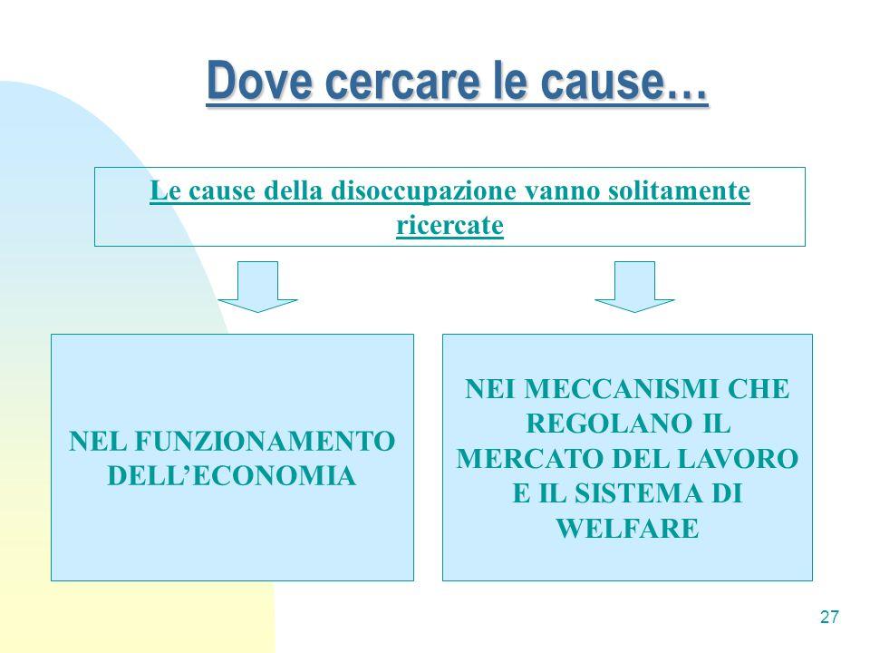 Dove cercare le cause… Le cause della disoccupazione vanno solitamente ricercate. NEL FUNZIONAMENTO DELL'ECONOMIA.
