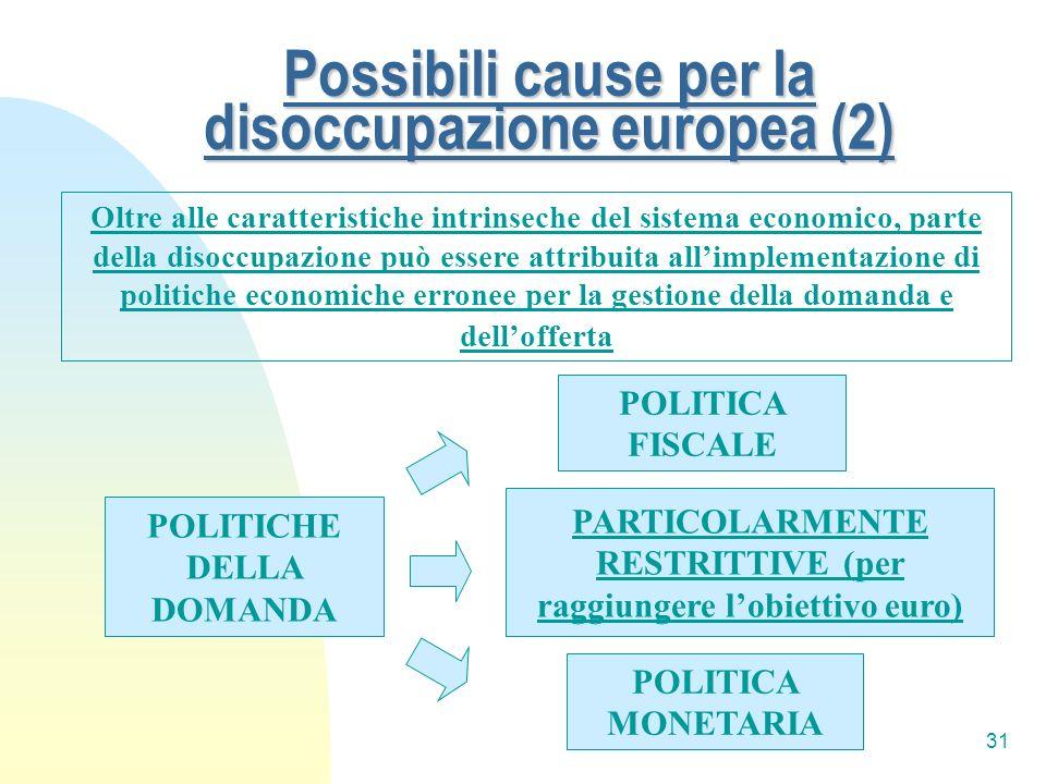 Possibili cause per la disoccupazione europea (2)