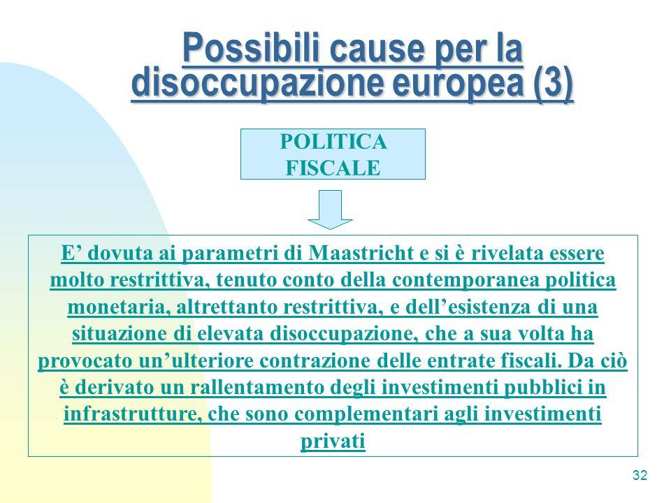 Possibili cause per la disoccupazione europea (3)