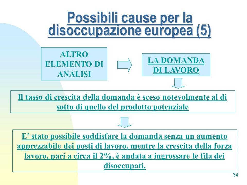 Possibili cause per la disoccupazione europea (5)