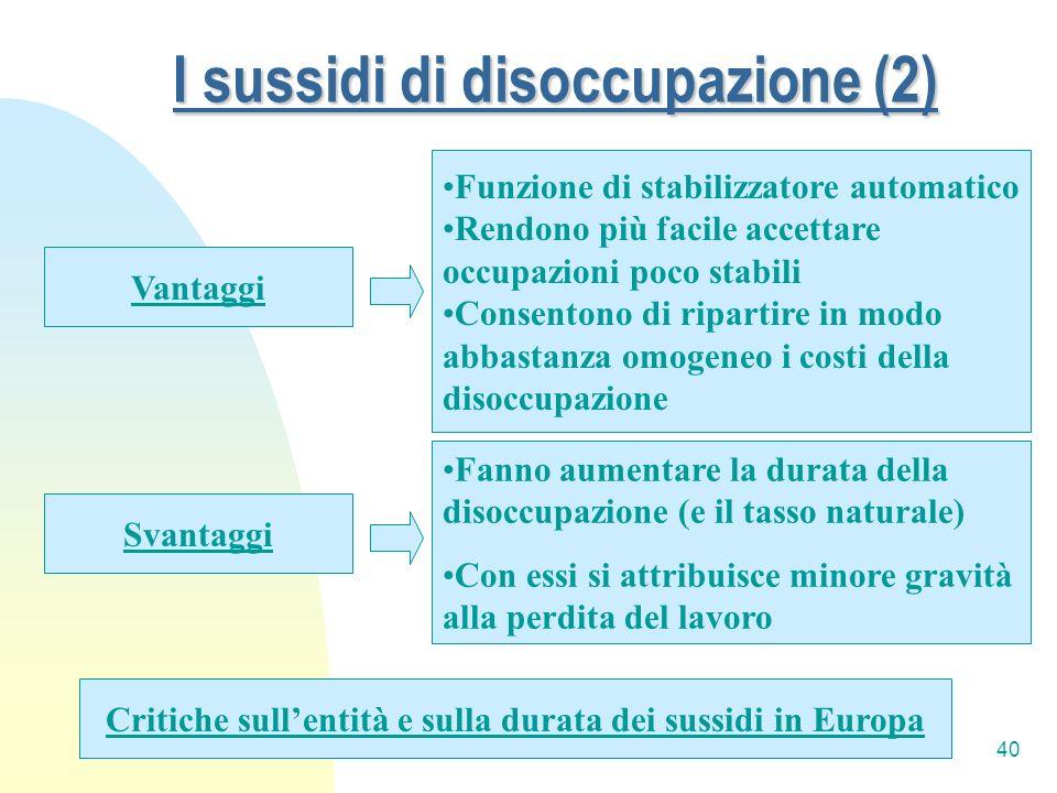 I sussidi di disoccupazione (2)