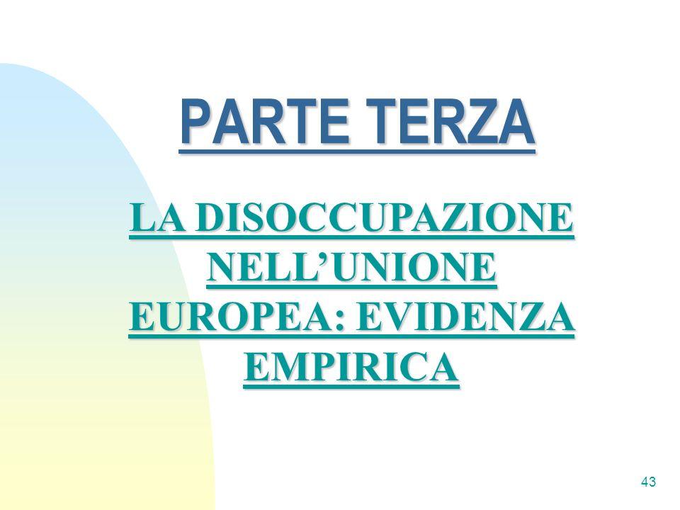 LA DISOCCUPAZIONE NELL'UNIONE EUROPEA: EVIDENZA EMPIRICA