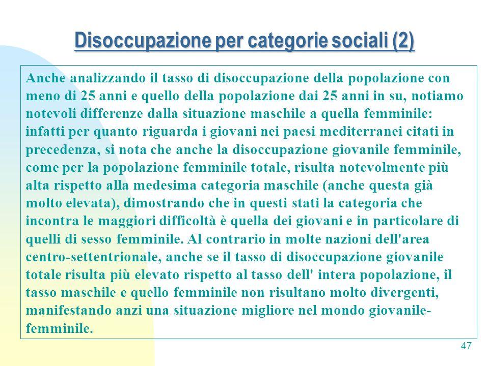 Disoccupazione per categorie sociali (2)