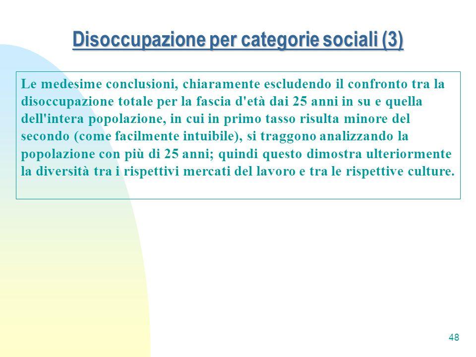 Disoccupazione per categorie sociali (3)