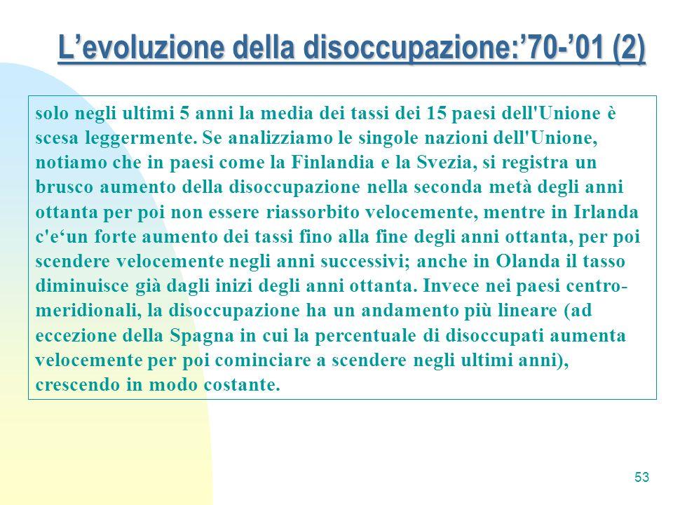 L'evoluzione della disoccupazione:'70-'01 (2)
