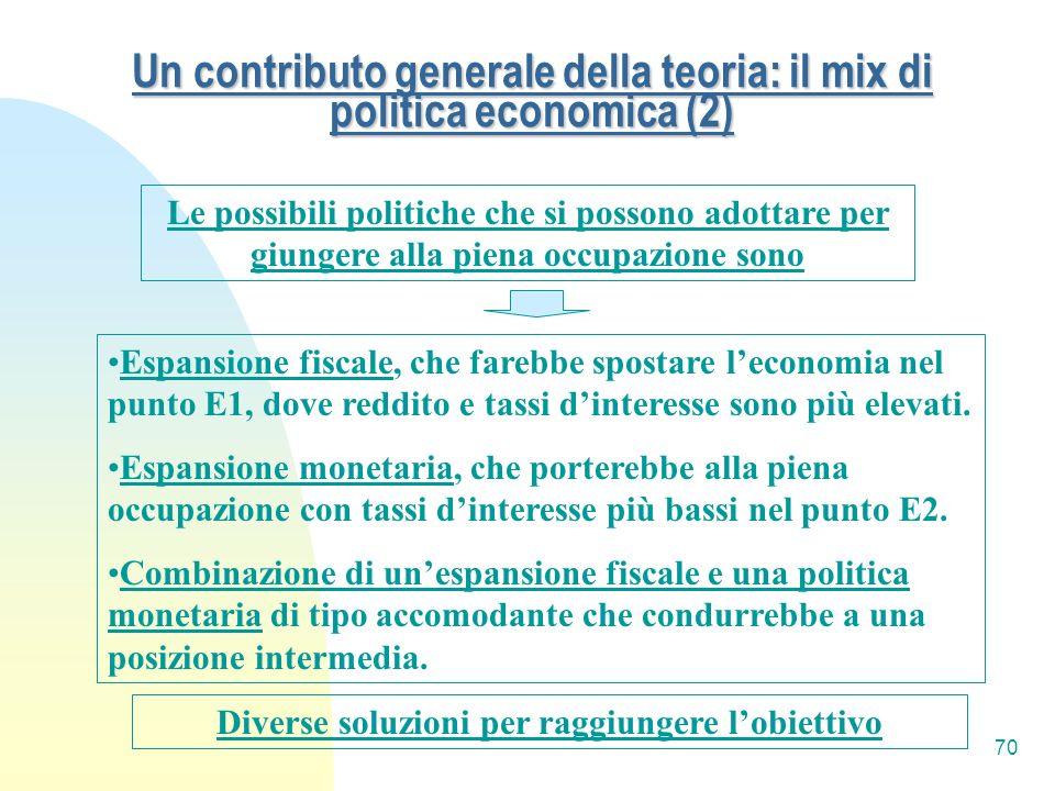 Un contributo generale della teoria: il mix di politica economica (2)