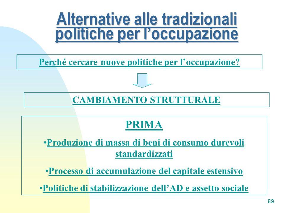 Alternative alle tradizionali politiche per l'occupazione