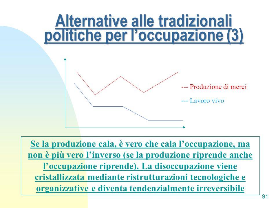 Alternative alle tradizionali politiche per l'occupazione (3)
