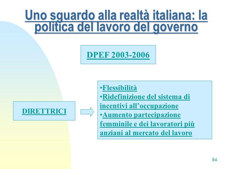 Uno sguardo alla realtà italiana: la politica del lavoro del governo