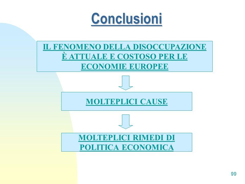 MOLTEPLICI RIMEDI DI POLITICA ECONOMICA