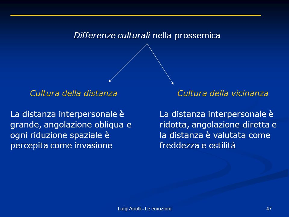 Differenze culturali nella prossemica