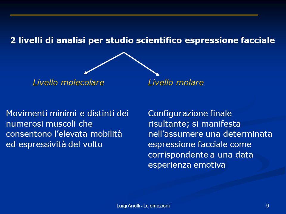 2 livelli di analisi per studio scientifico espressione facciale