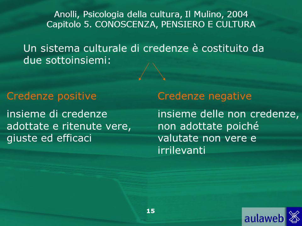 Un sistema culturale di credenze è costituito da due sottoinsiemi: