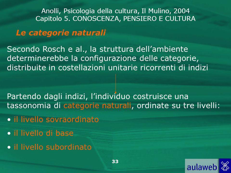 Le categorie naturali